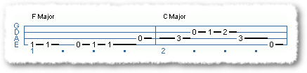 Poppy Line Over Chords F & C