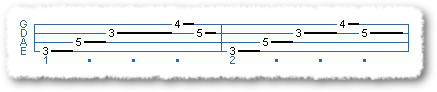 Bass Style Of The Month: Latin #3