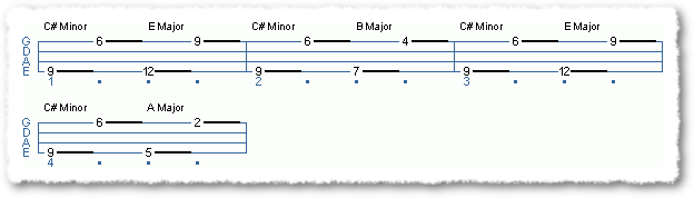 String Skipping And Octaves