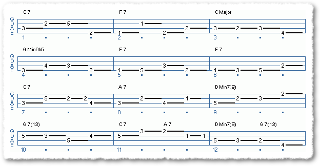 Jazz Blues 12 Bar Progression