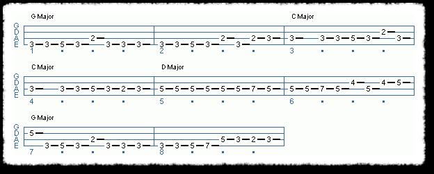 I IV V Chord Progression G Major