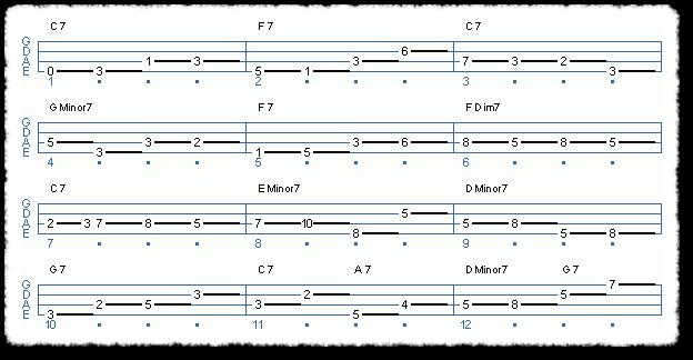 C Note Blues