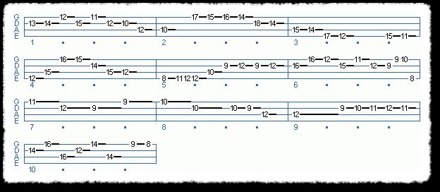 Birdesque Lines Over Dom7 Chords