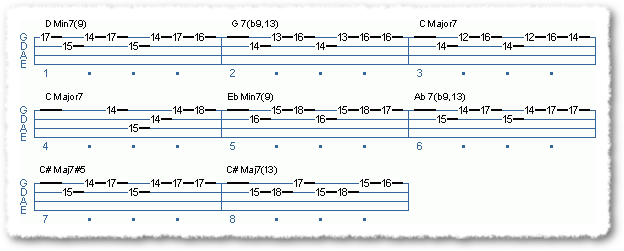 Soloing With Triads 2: Maj II-V-Is
