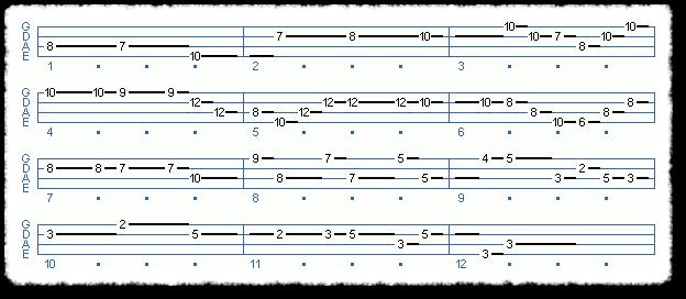 Handel Flute Sonata VII In F: Allegro