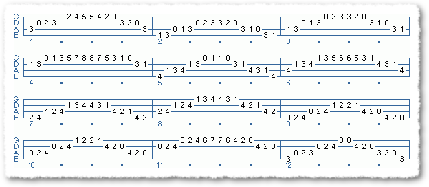 Daily Scales -Major, 1 Octave