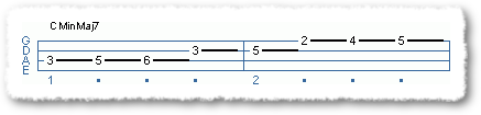 Melodic Minor Modes