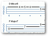 Chord Progression: The Letter