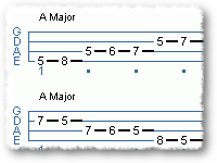 Modified Blues Scale
