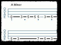 Basic Rock Bass