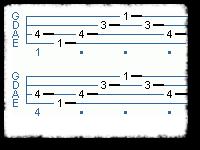 Essential Bass Patterns