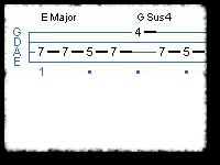 Basic Grooves - Group 1