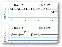 Eighth Note Riffs