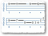 Open String Chord Extensions