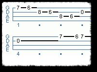 Raga Scale