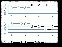 Spanish Scale, Harmonic Minor