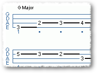 8 Bar Sequence In G