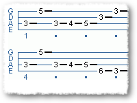 Rock Lines Based On The Blues Scale