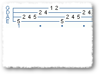 1 Octave Major Scale Fingerings