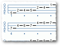 Running The Neck - Major Scales
