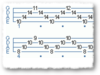 Breacking Chord Tapping