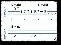 E Minor Grooves