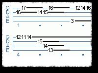 Chordal Approach
