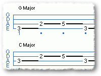 Outlining Chords In 2 Keys