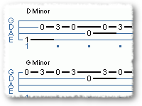 A Progression Of Chords In D Minor
