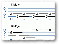 Utilizing The Minor Chords Of A Maj Scal