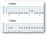 I IV V Chord Progression G Major