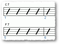 Evolution of the Jazz Blues Form
