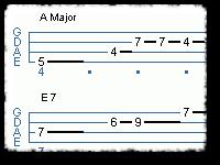 Chord Tones & Walking In Rock Bass Lines
