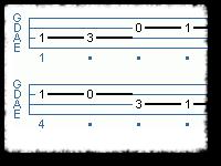 Basic B Flat Major