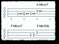 Melodic Bass Phrasing